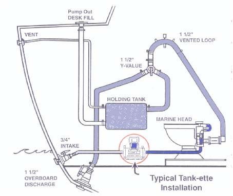 tankette-installation